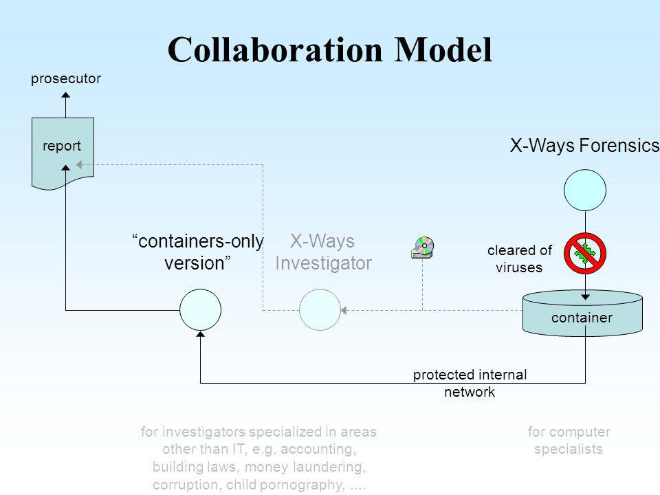 Collaboration Model X-Ways Forensics containers-only version