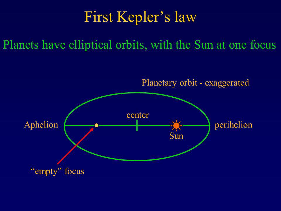 First Kepler's law Planets have elliptical orbits, with the Sun at one focus. perihelion. Aphelion.
