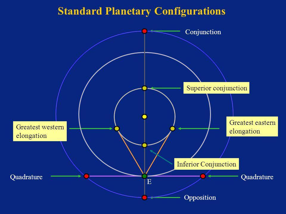 Standard Planetary Configurations