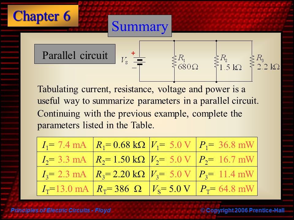 Summary Summary Parallel circuit