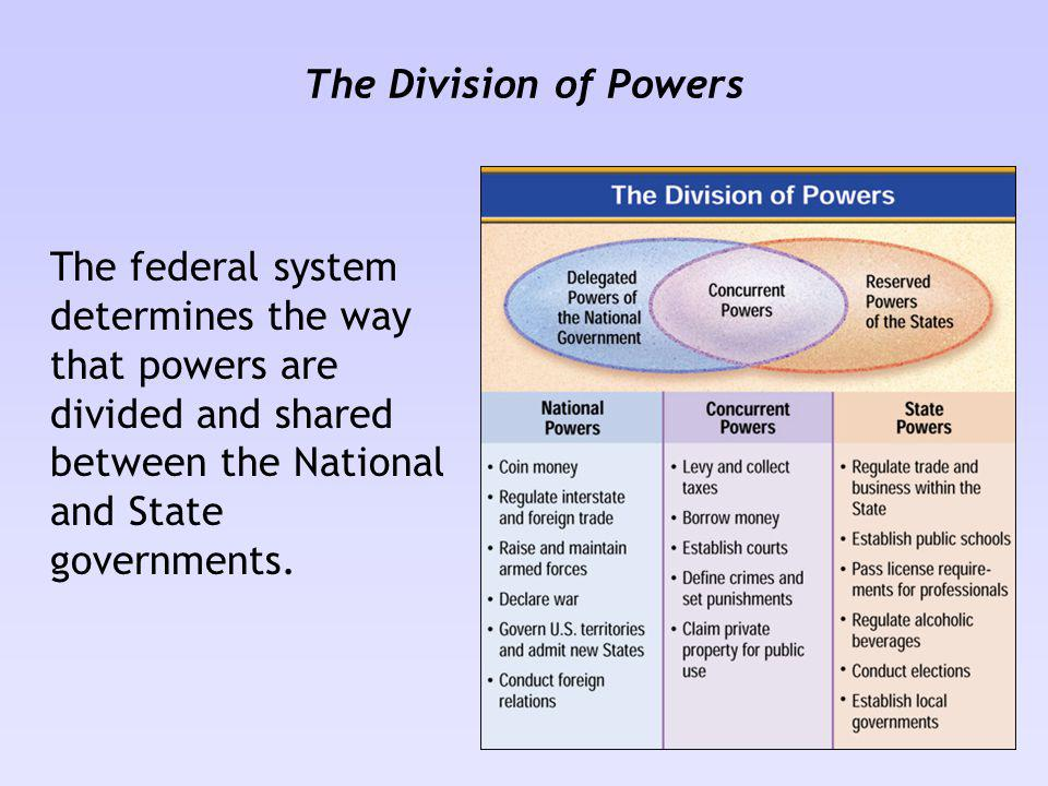 The Division of Powers The federal system determines the way that powers are divided and shared between the National and State governments.