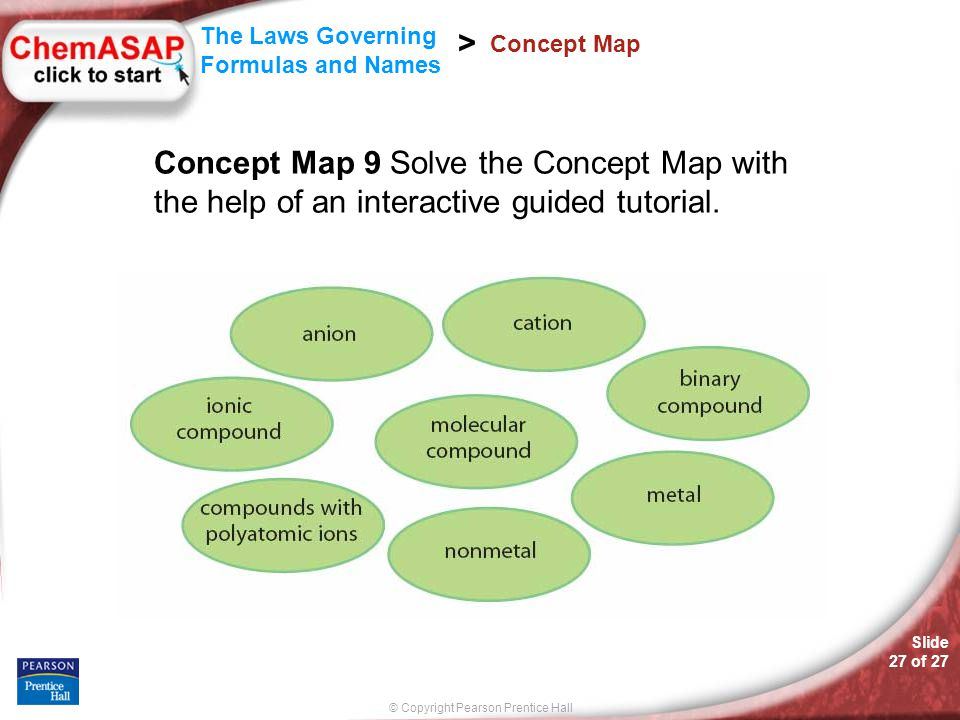 Concept Map Concept Map 9 Solve the Concept Map with the help of an interactive guided tutorial.