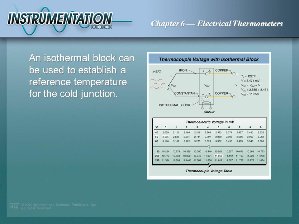 An isothermal block can be used to establish a reference temperature for the cold junction.