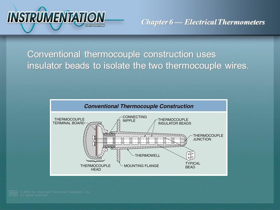 Conventional thermocouple construction uses insulator beads to isolate the two thermocouple wires.