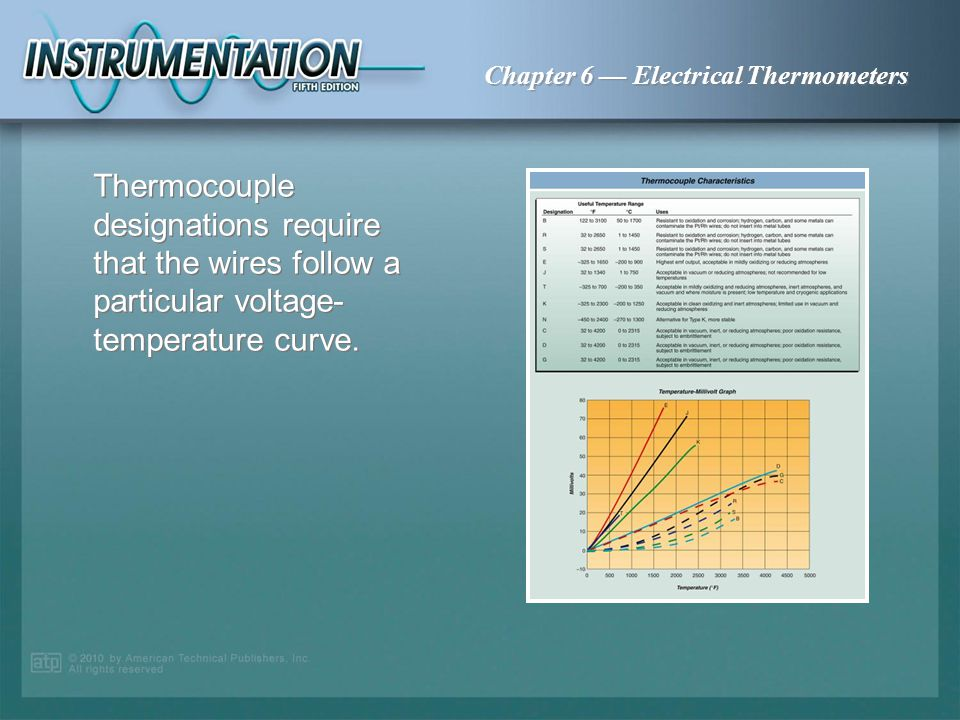 Thermocouple designations require that the wires follow a particular voltage-temperature curve.