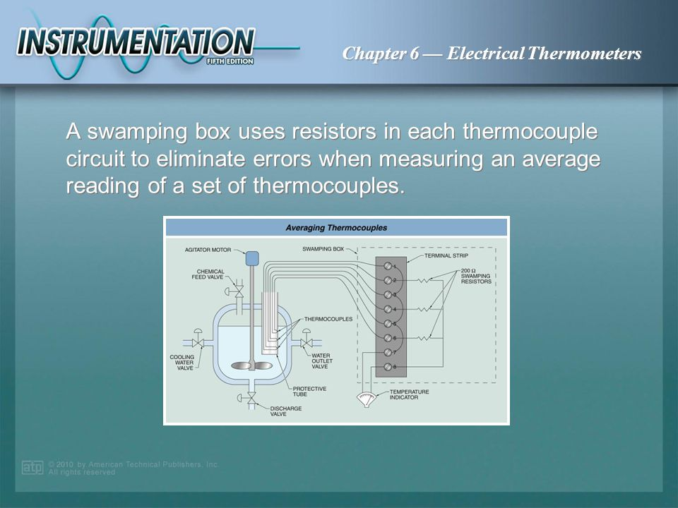 A swamping box uses resistors in each thermocouple circuit to eliminate errors when measuring an average reading of a set of thermocouples.