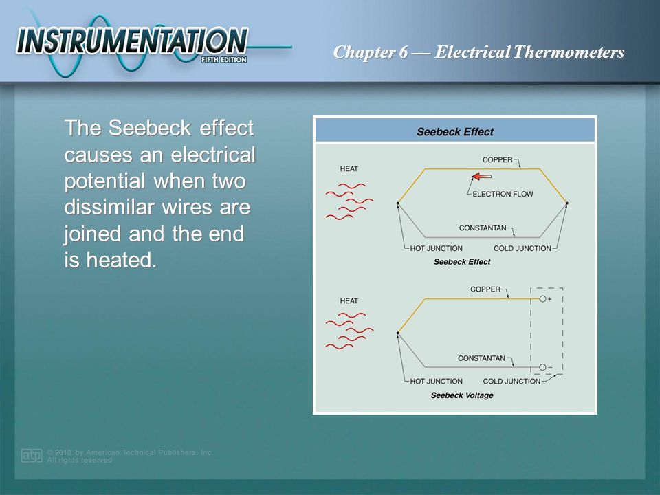 The Seebeck effect causes an electrical potential when two dissimilar wires are joined and the end is heated.