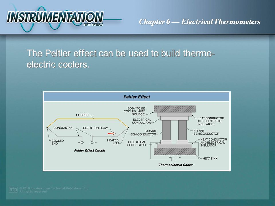 The Peltier effect can be used to build thermo- electric coolers.