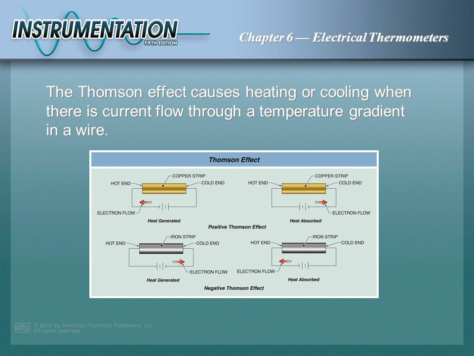 The Thomson effect causes heating or cooling when there is current flow through a temperature gradient in a wire.