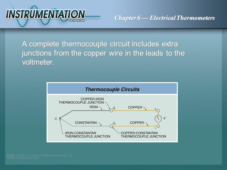 A complete thermocouple circuit includes extra junctions from the copper wire in the leads to the voltmeter.