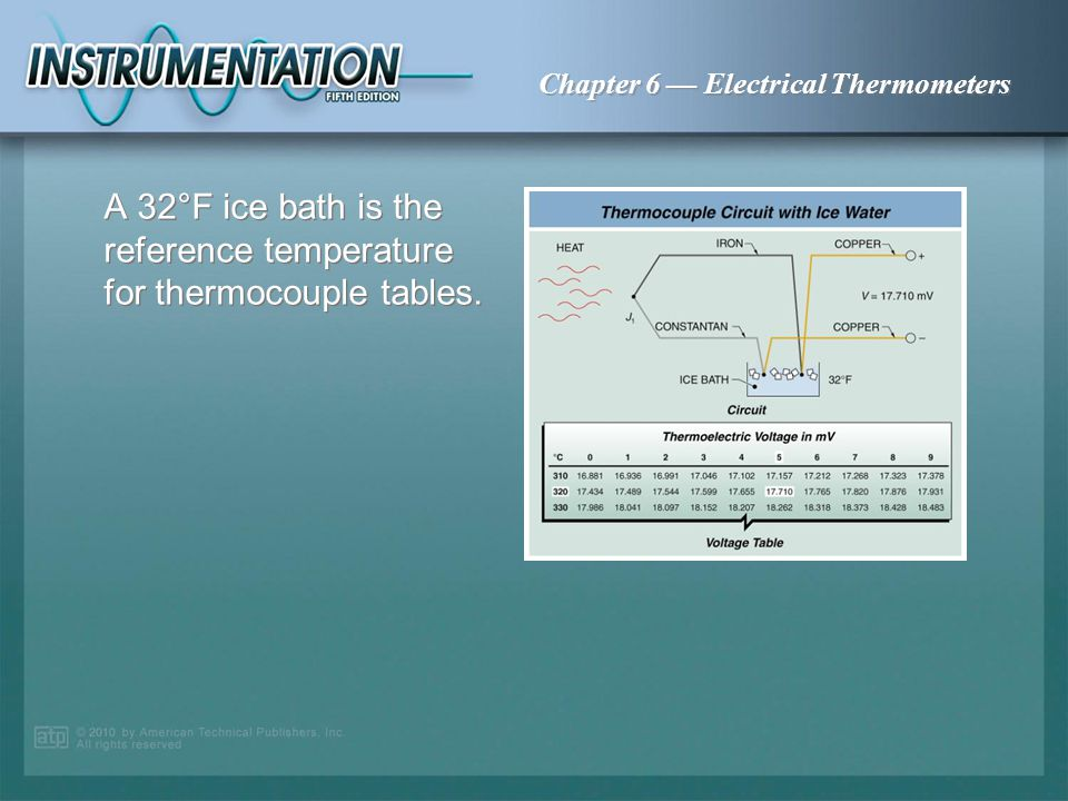 A 32°F ice bath is the reference temperature for thermocouple tables.