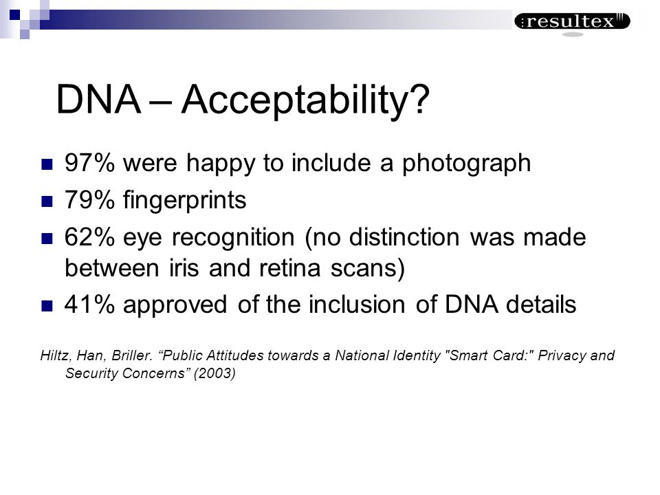 DNA – Acceptability 97% were happy to include a photograph