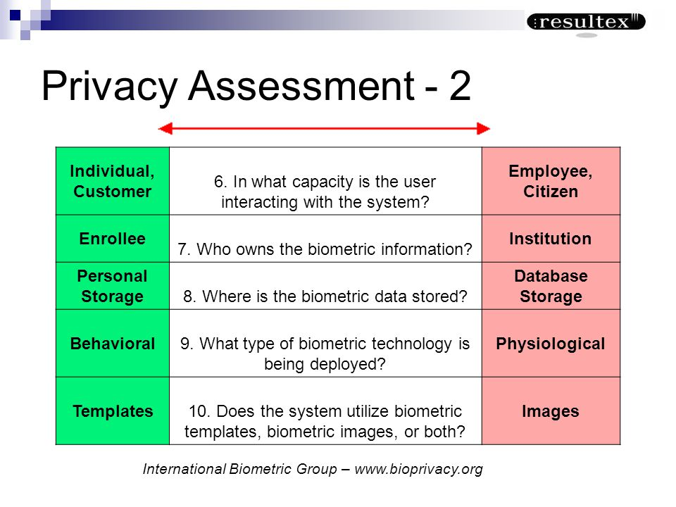 Privacy Assessment - 2 Individual, Customer