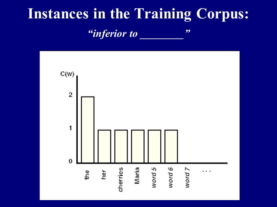 Instances in the Training Corpus: inferior to ________