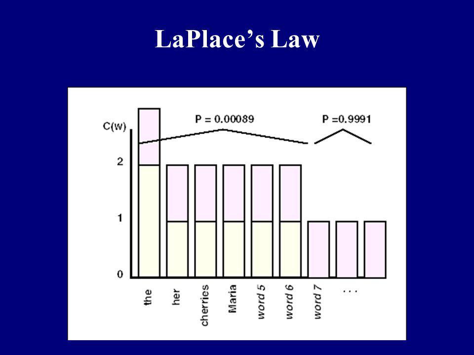 LaPlace's Law