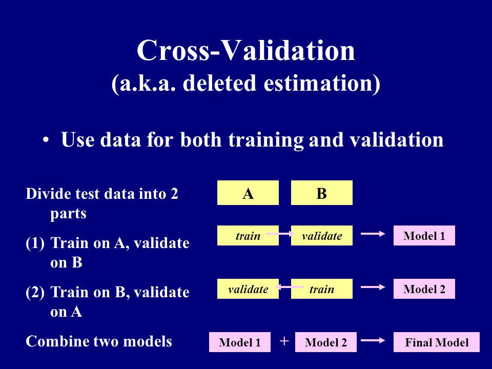 Cross-Validation (a.k.a. deleted estimation)