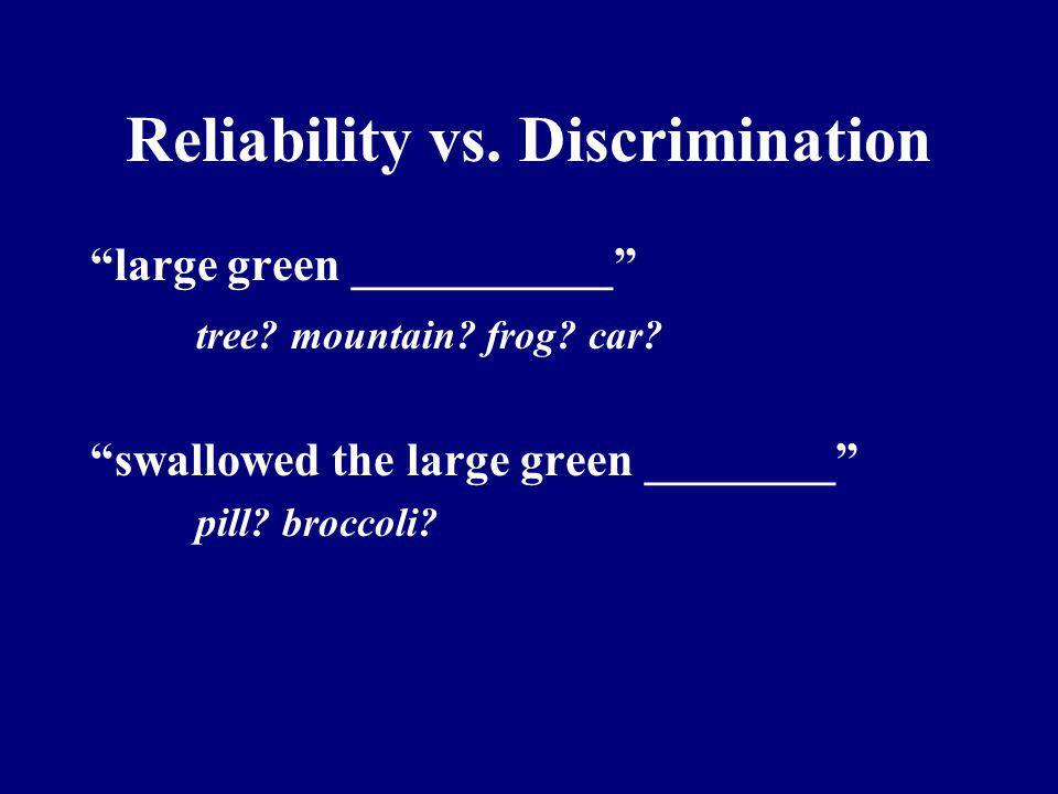 Reliability vs. Discrimination