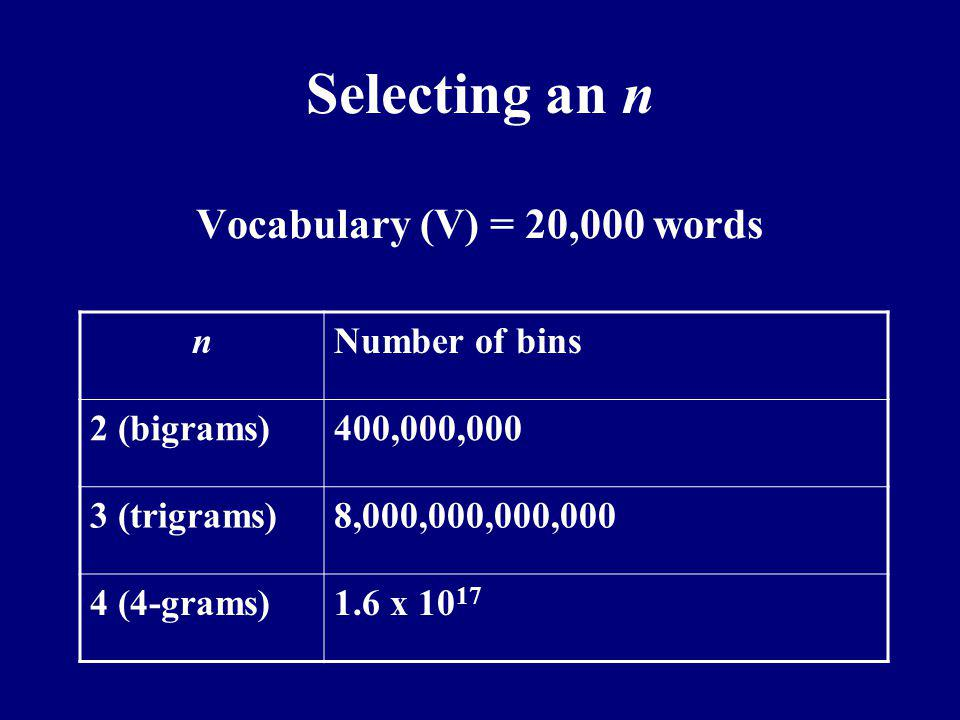 Selecting an n Vocabulary (V) = 20,000 words