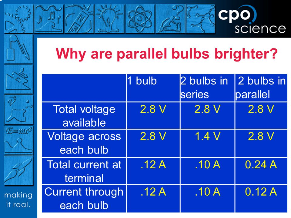 Why are parallel bulbs brighter