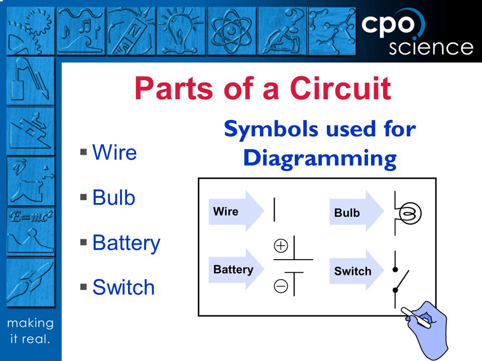 Symbols used for Diagramming