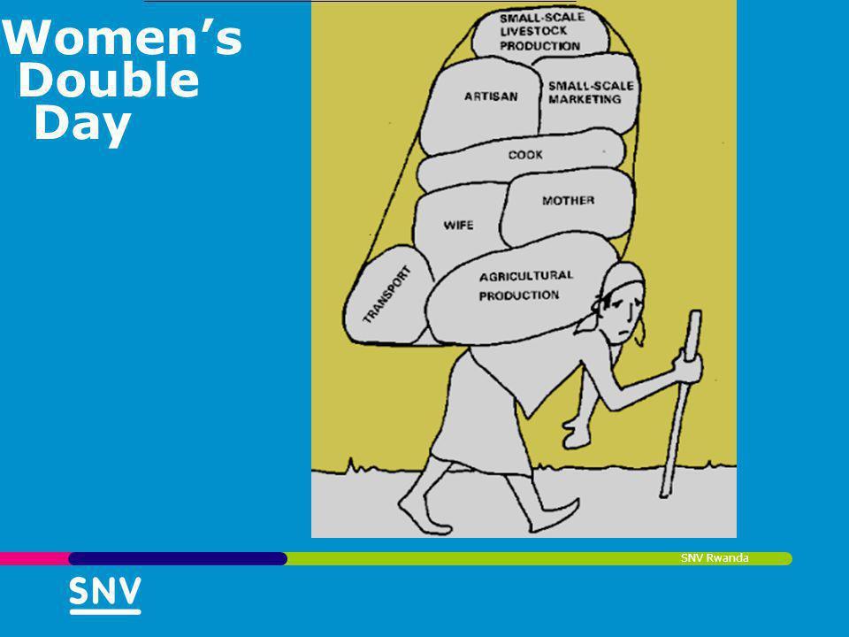 Women's Double Day SNV Rwanda