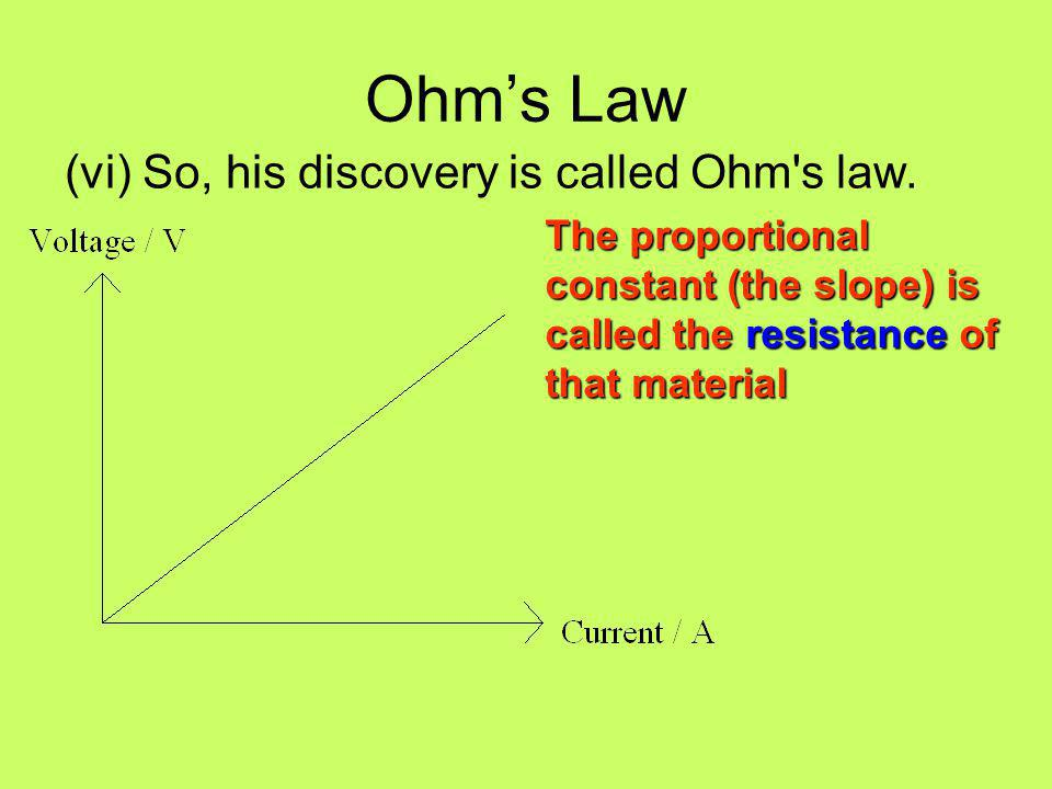 Ohm's Law (vi) So, his discovery is called Ohm s law.
