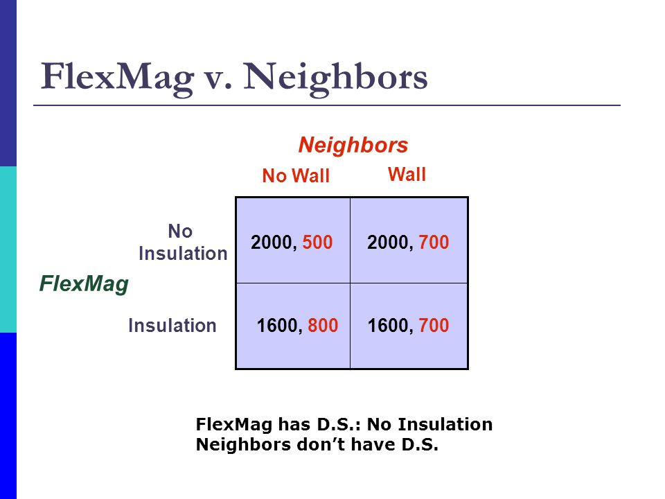 FlexMag v. Neighbors Neighbors FlexMag No Wall Wall No Insulation