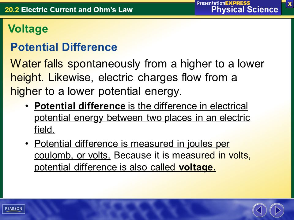 Voltage Potential Difference