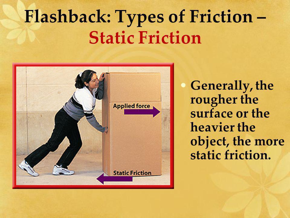 Flashback: Types of Friction – Static Friction