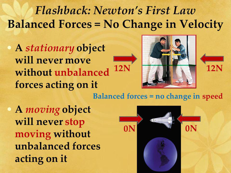 Flashback: Newton's First Law Balanced Forces = No Change in Velocity