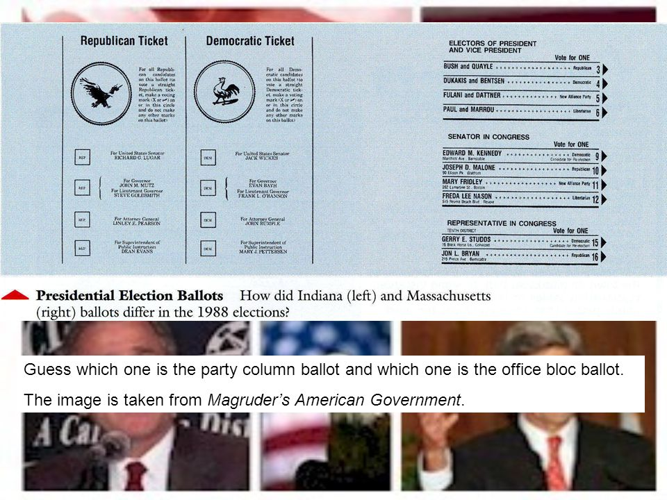 Guess which one is the party column ballot and which one is the office bloc ballot.