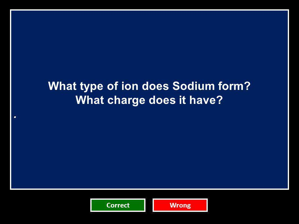 What type of ion does Sodium form What charge does it have
