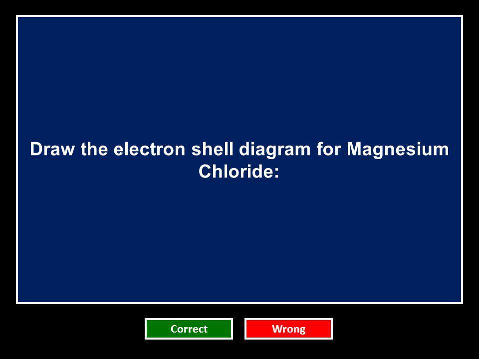 Draw the electron shell diagram for Magnesium Chloride: