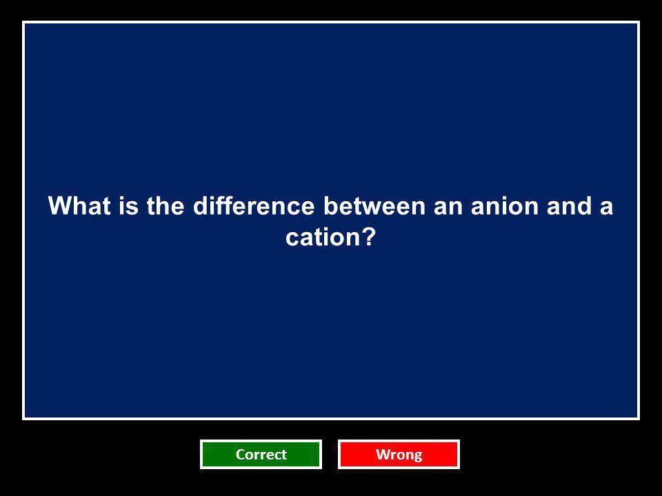 What is the difference between an anion and a cation
