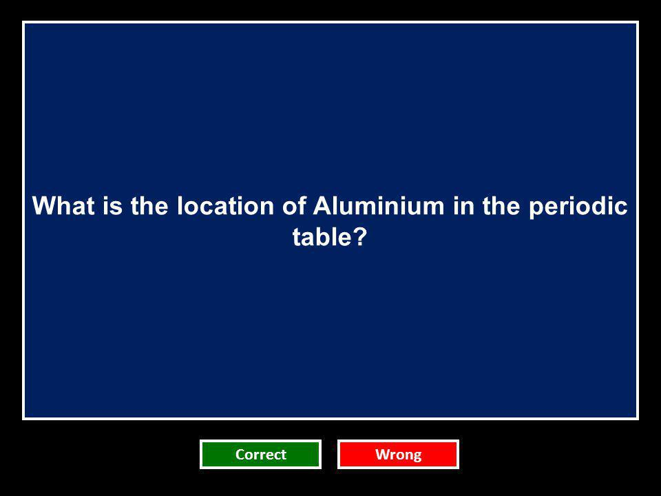What is the location of Aluminium in the periodic table