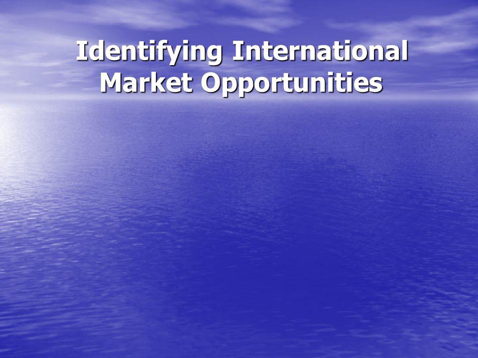Identifying International Market Opportunities