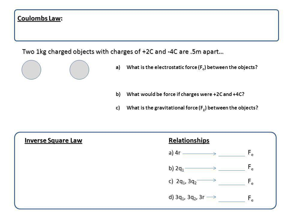 Two 1kg charged objects with charges of +2C and -4C are .5m apart…