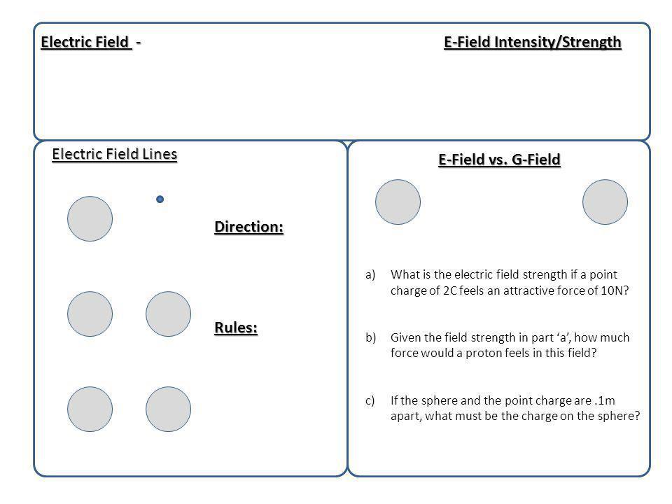 Electric Field - E-Field Intensity/Strength