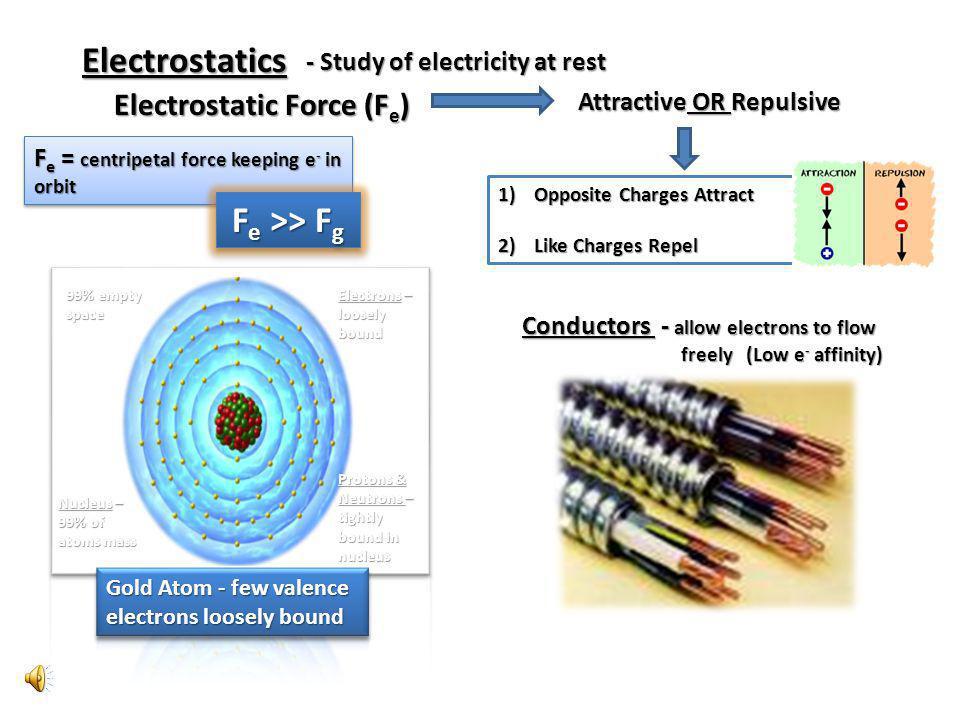 Electrostatics Fe >> Fg Electrostatic Force (Fe)