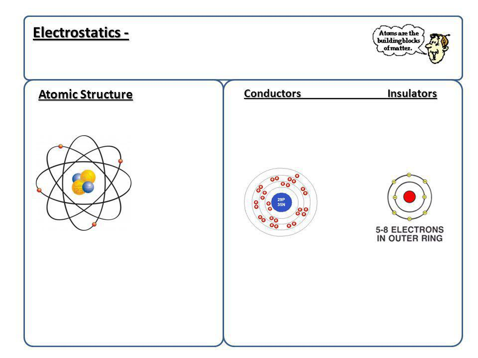 Electrostatics - Atomic Structure Conductors Insulators