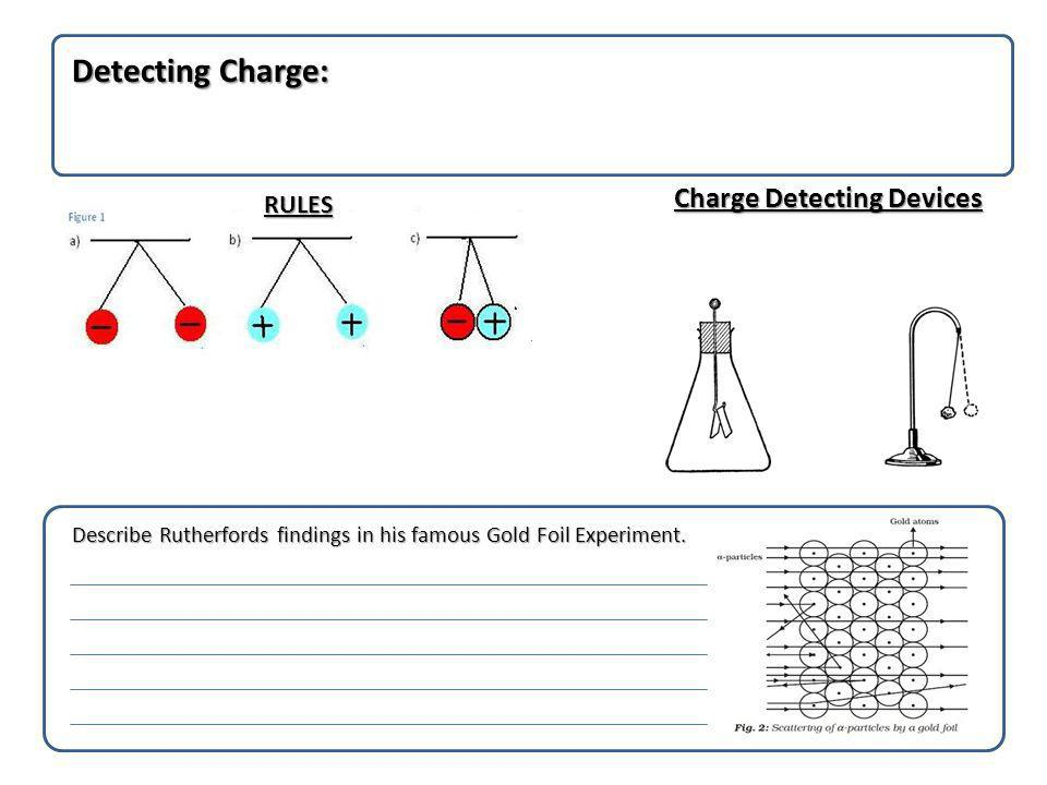 Detecting Charge: Charge Detecting Devices RULES