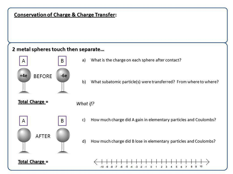 Conservation of Charge & Charge Transfer: