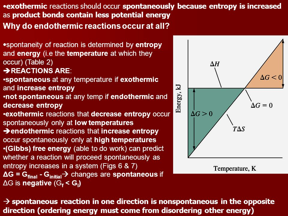 Why do endothermic reactions occur at all