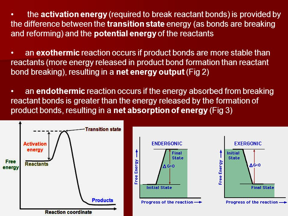 the activation energy (required to break reactant bonds) is provided by the difference between the transition state energy (as bonds are breaking and reforming) and the potential energy of the reactants