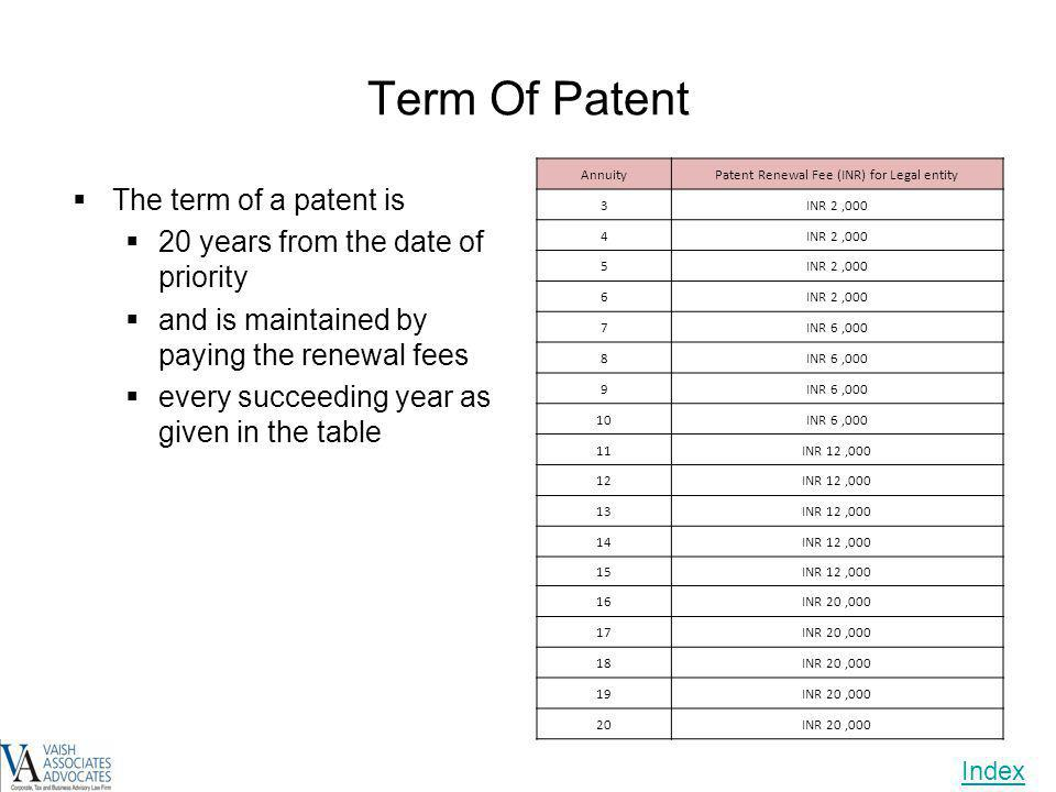 Patent Renewal Fee (INR) for Legal entity