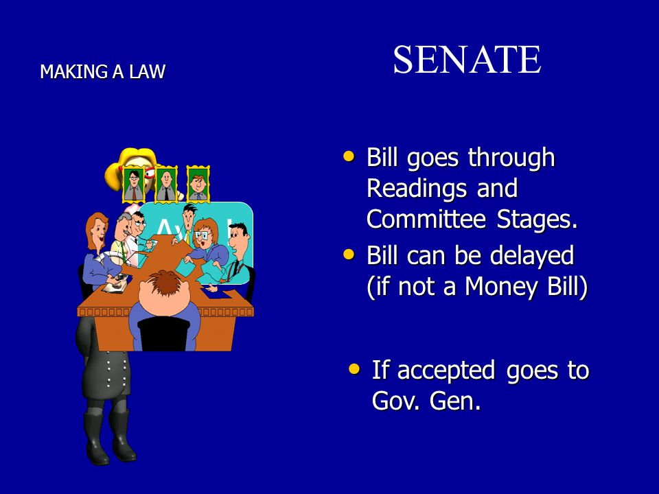 SENATE Aye ! Bill goes through Readings and Committee Stages.