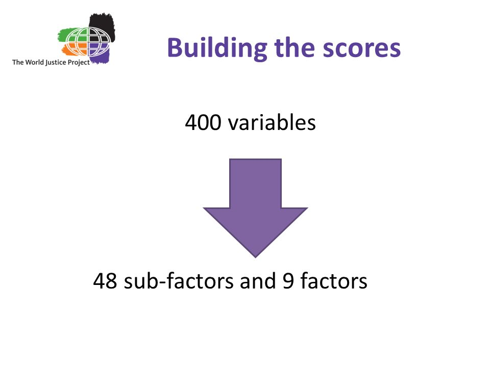 Building the scores 11 400 variables 48 sub-factors and 9 factors 11