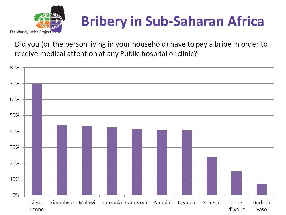 Bribery in Sub-Saharan Africa