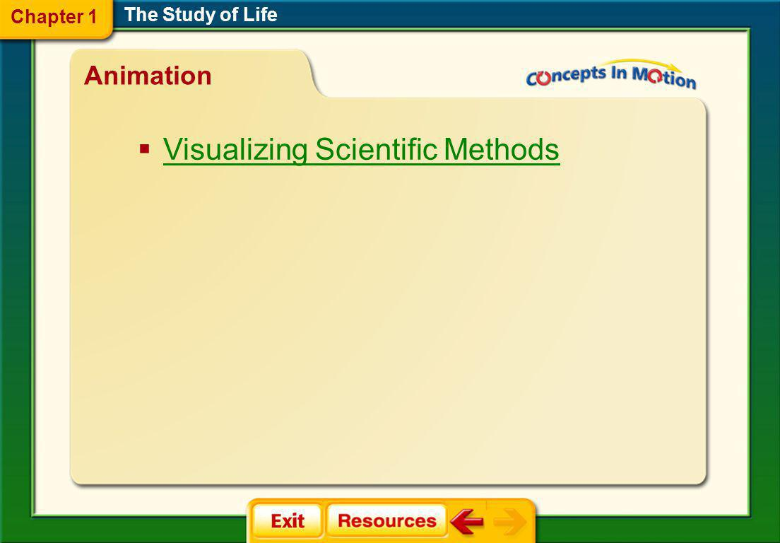 Visualizing Scientific Methods
