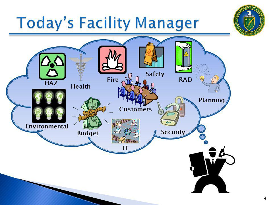 Today's Facility Manager